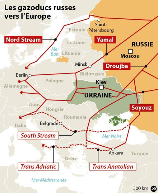 Les gazoducs russes vers l'Europe