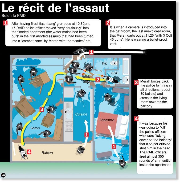 Attaques De Toulouse La Version Officielle De La Mort De