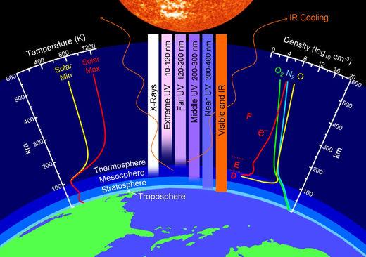 thermosphere.jpg