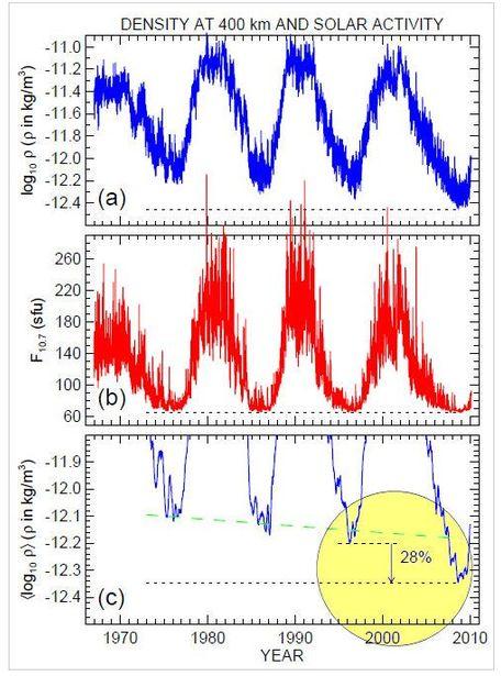 density_collapse_atmosphere.jpg