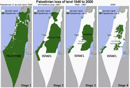 Map Palestinian loss of land 1946 to 2000