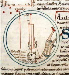 Manuscrit : L'astronome et l'étoile polaire médiévale