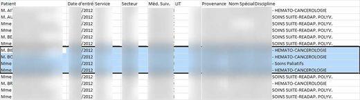 données médicales confidentielles accessibles sur le web