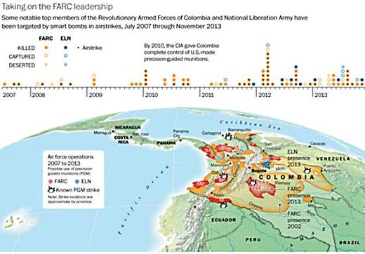 CIA Farc Colombie Carte