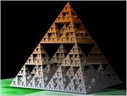 Pyramide de contrôle en fractal