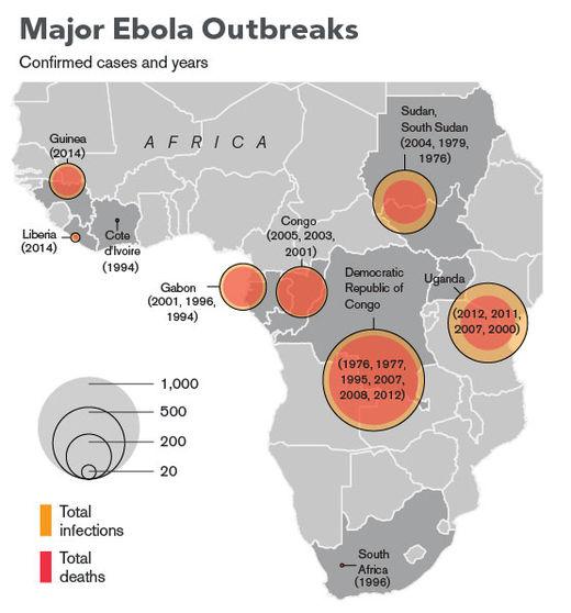 fr ebola afrique