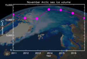 2011–16 November Arctic sea-ice volume