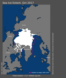 Figure 1. Arctic sea ice extent for October 2017 was 6.71 million square kilometers (2.60 million square miles). The magenta line shows the 1981 to 2010 average extent for that month. Sea Ice Index data. Credit: