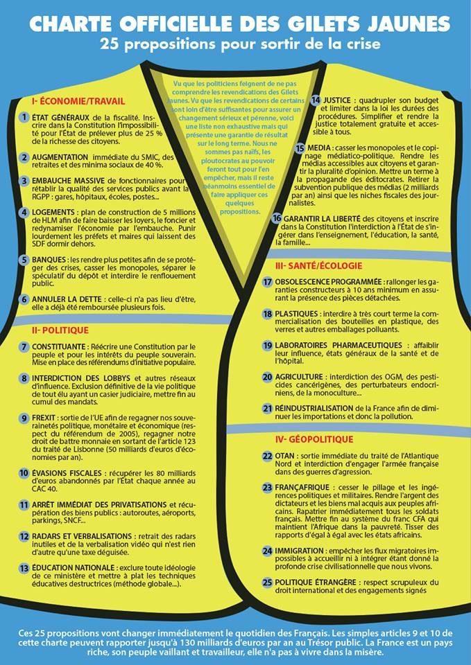 revendication des gilets jaunes liste