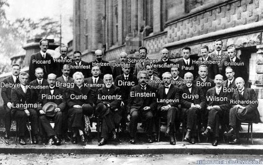 1927 Solvay Conference