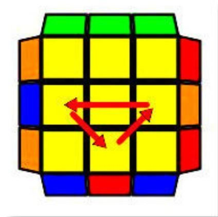 rubix 3 sided