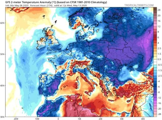 europe temps