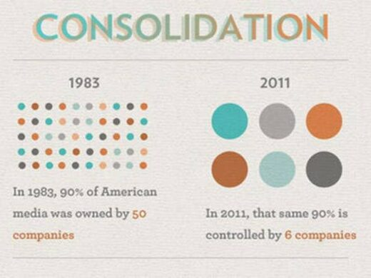 News au 2 juillet 2020 These_6_corporations_control_9