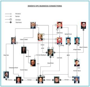 Biden CPC business connections