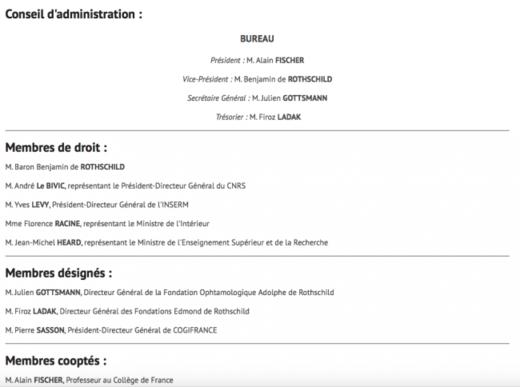 Conseil d'administration Fondation Edmond de Rothschild